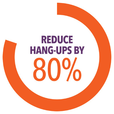 reduce hang ups 80 graphic 2018 web